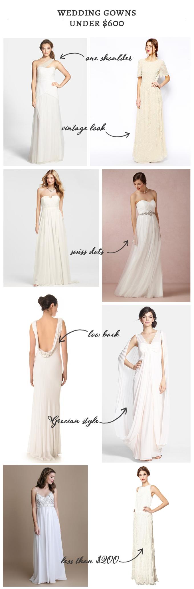 gowns under $600
